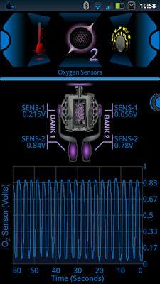 Image 9 of eCar PRO (OBD2 Car Diagnostic)