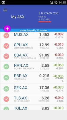 Image 6 of My ASX Australian Stock Market