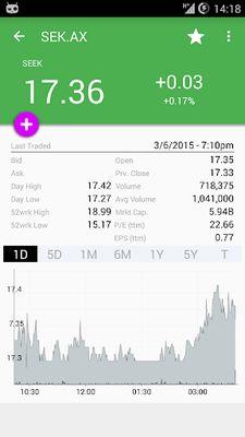 Image 5 of My ASX Australian Stock Market