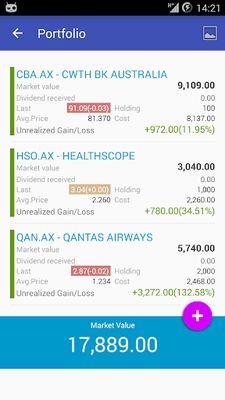 Image 4 of My ASX Australian Stock Market