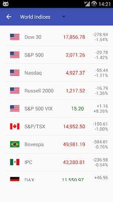Image 2 of My ASX Australian Stock Market