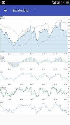 Image from My ASX Australian Stock Market