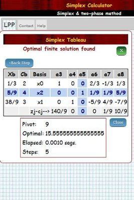 Image 3 of The Simplex algorithm