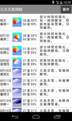 HK Weather 9-Day Forecast Screenshot Apk 1