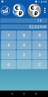 Image of Euro Ruble converter