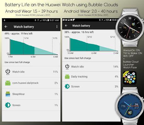 Image 7 of Bubble Cloud Widgets + Wear