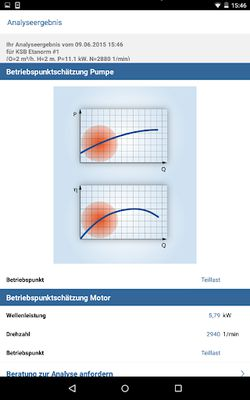Image 9 of KSB Sonolyzer