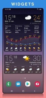 Image 16 of TIME - Premium Forecast