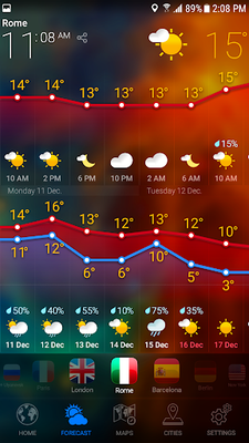 Image 19 of TIME - Premium Forecast