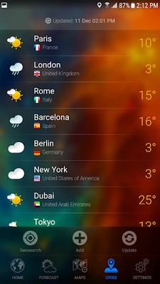 Image 23 of TIME - Premium Forecast