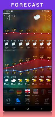 Image 4 of TIME - Premium Forecast