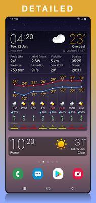 Image 1 of TIME - Premium Forecast