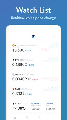 Image 5 of CoinAlarm and Widget - For Bitcoin, Ethereum