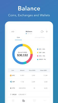 Image 4 of CoinAlarm and Widget - For Bitcoin, Ethereum