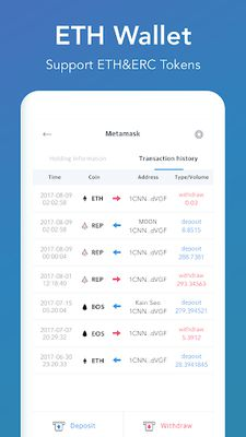 Image 7 of CoinAlarm and Widget - For Bitcoin, Ethereum