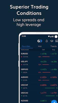 AvaTradeGO Image 1: Online Trading