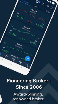 AvaTradeGO Image 6: Online Trading